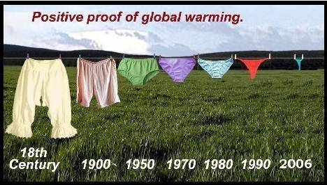 global-warming-proof-panties.jpg
