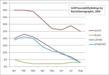 repug-popularity-ratings.jpg
